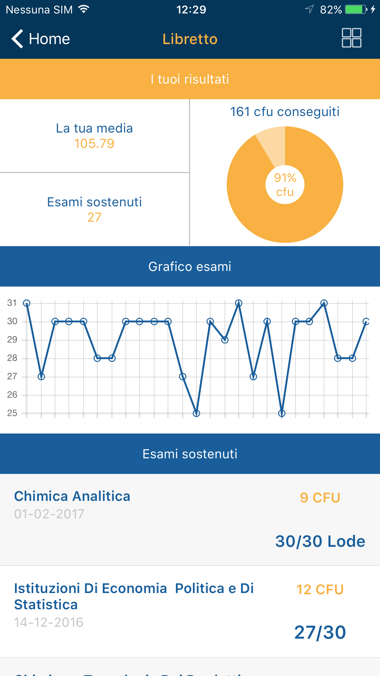 Unicatt Calendario Esami.Icatt Mobile E Arrivata La Nuova App Universita Cattolica