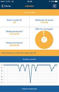 Calendario Lezioni Unicatt.Icatt Mobile Visualizza La Media Universita Cattolica Del